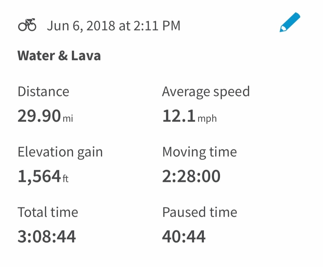 Captain O's ride metrics for the Water & Lava route.
