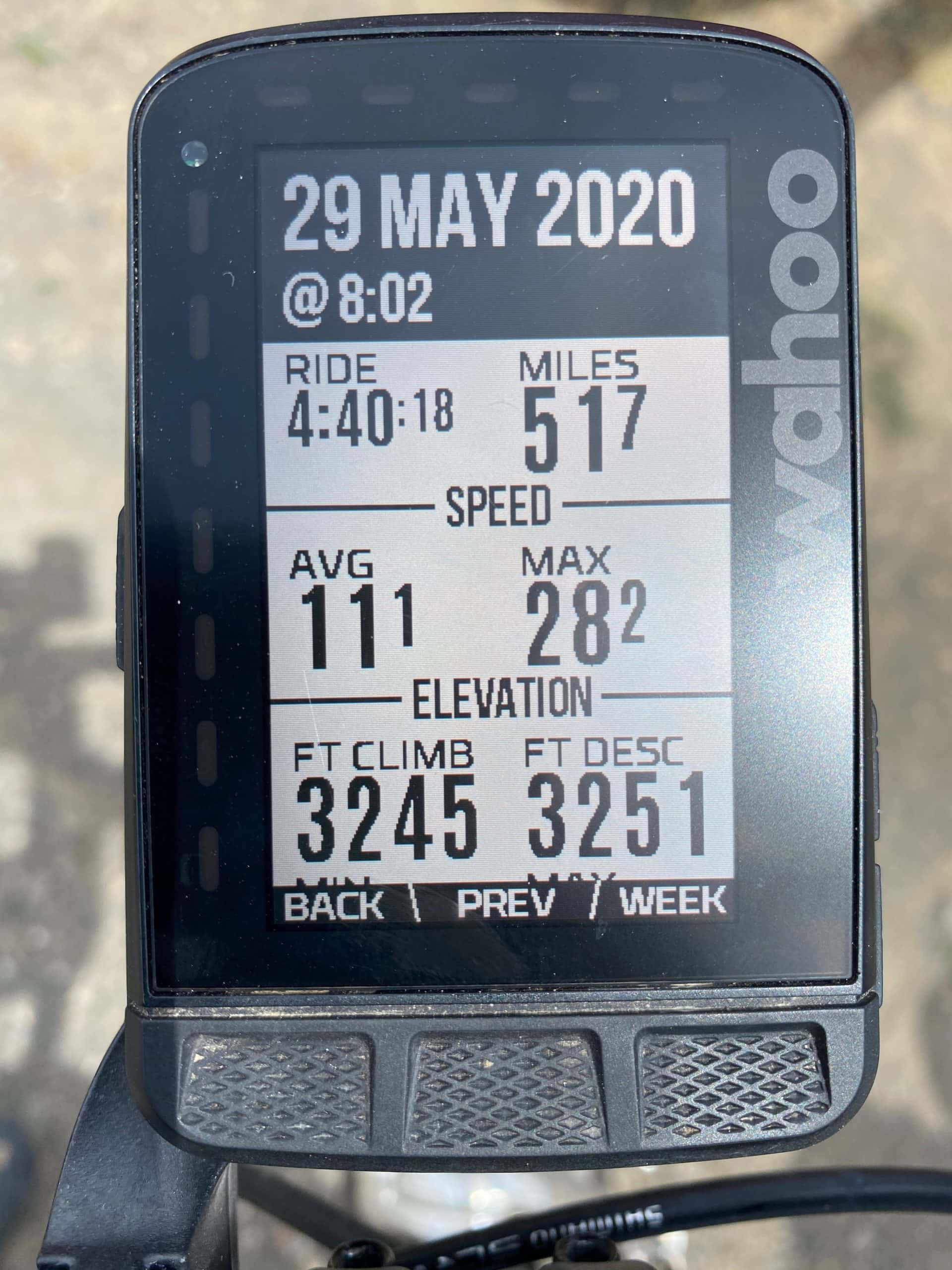 Gravel Girl's ride metrics for the Wolf & Bear route found on Dirty Freehub.