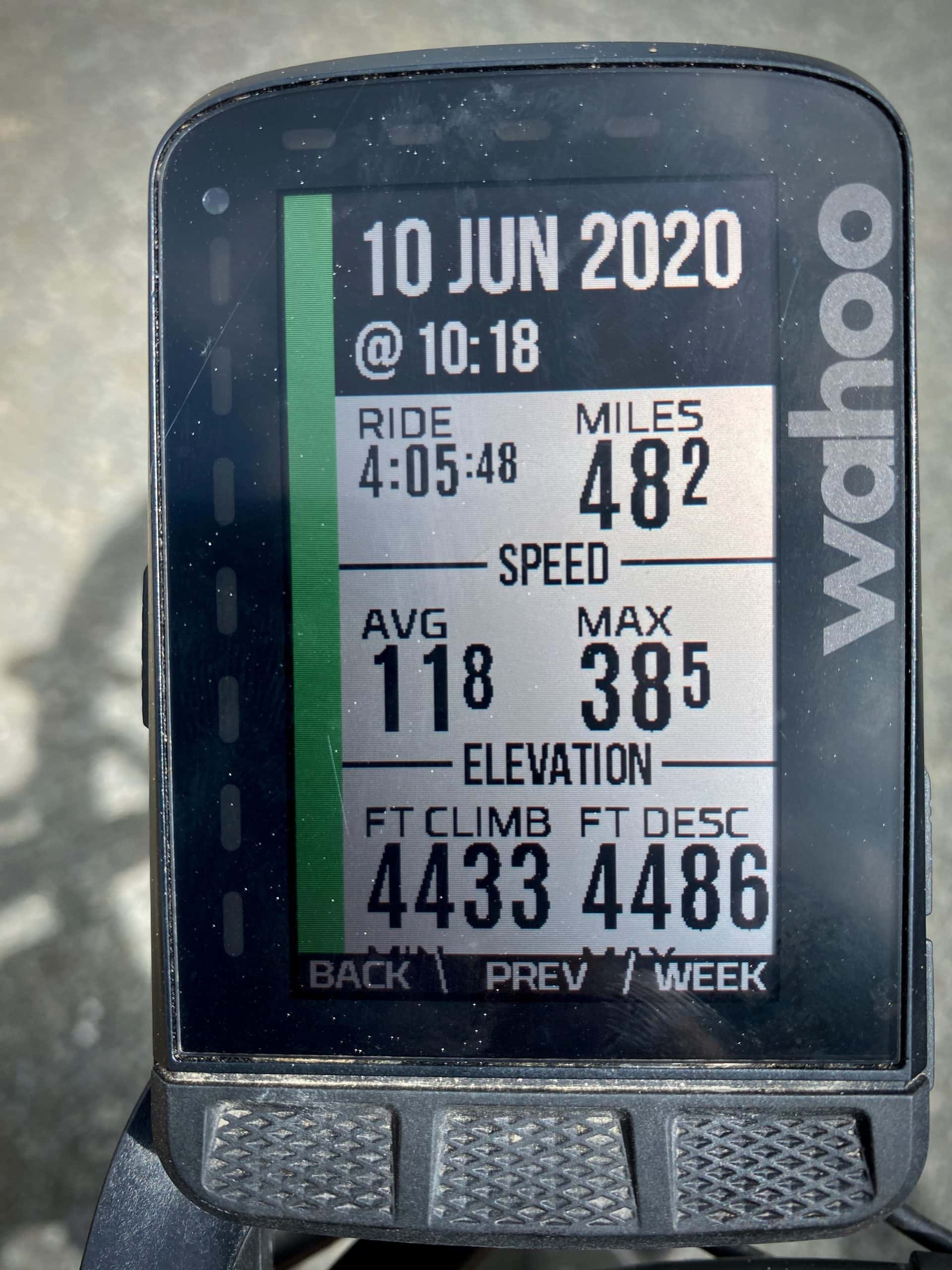 Gravel Girl's rides metrics for the Six Shooter route on Dirty Freehub.