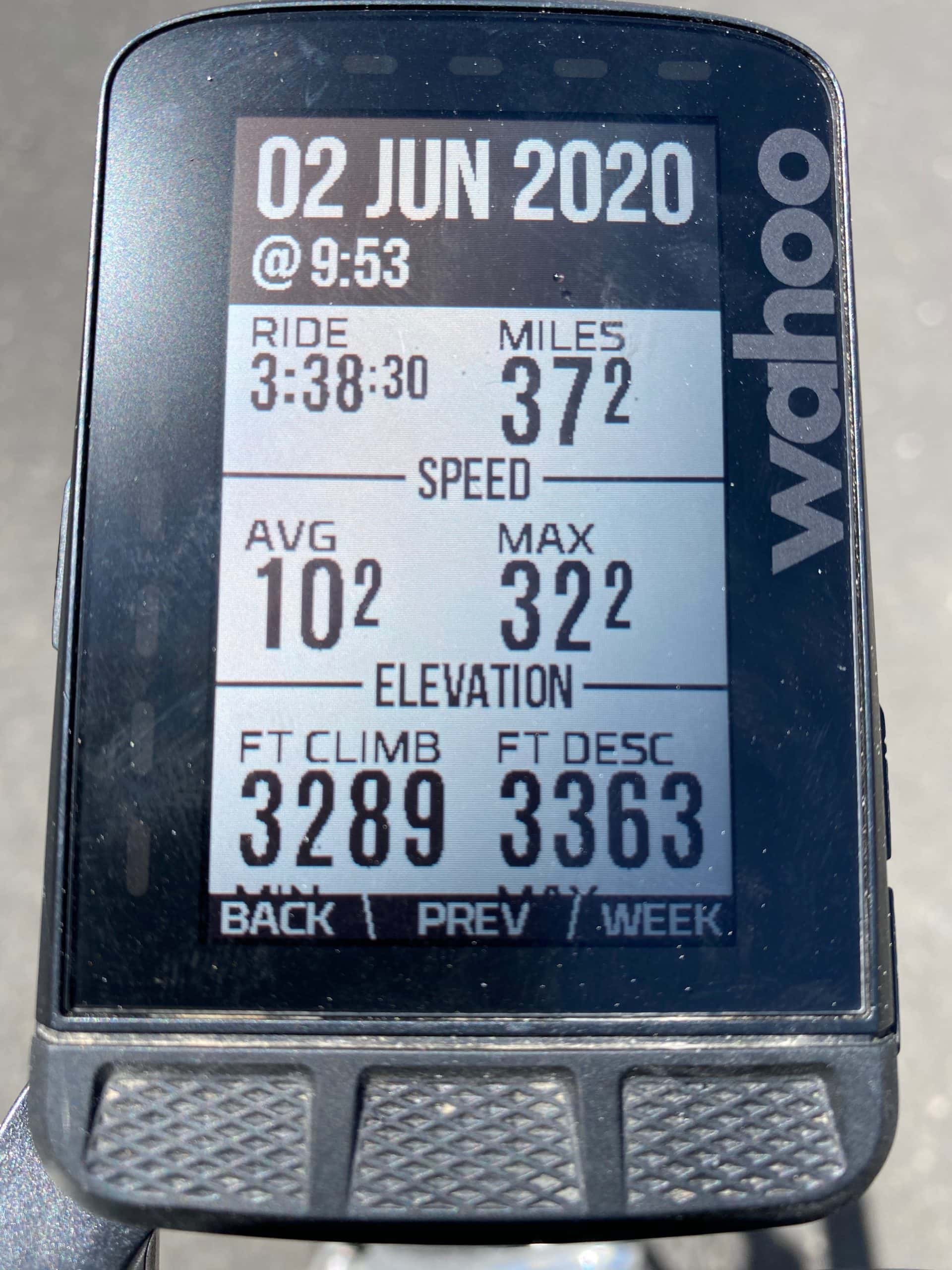 Gravel Girl's ride metrics for the Wolf Mountain Lookout ride found on Dirty Freehub.