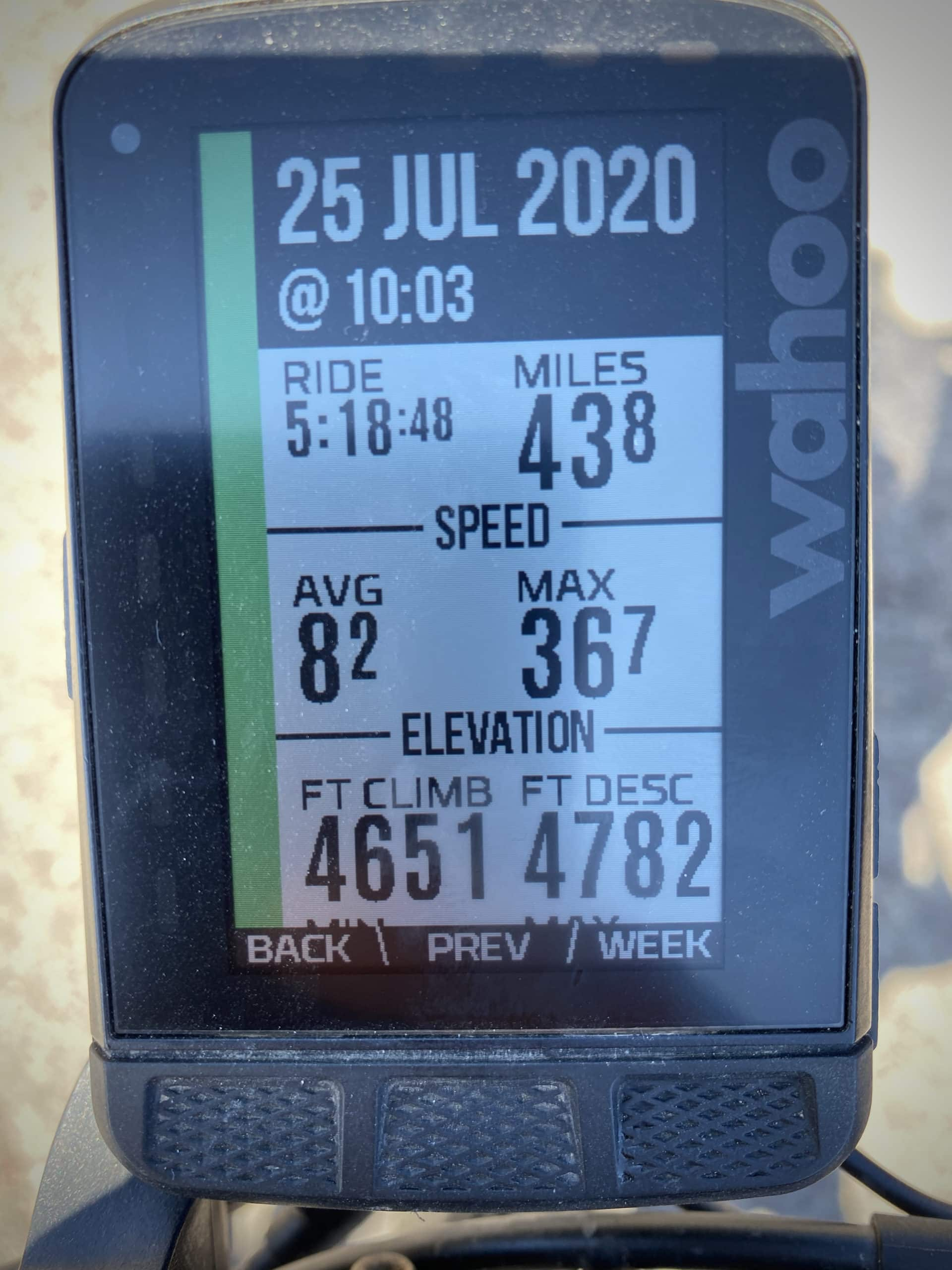 Gravel Girl's ride metrics for the Wagons & Raptors route on Dirty Freehub.