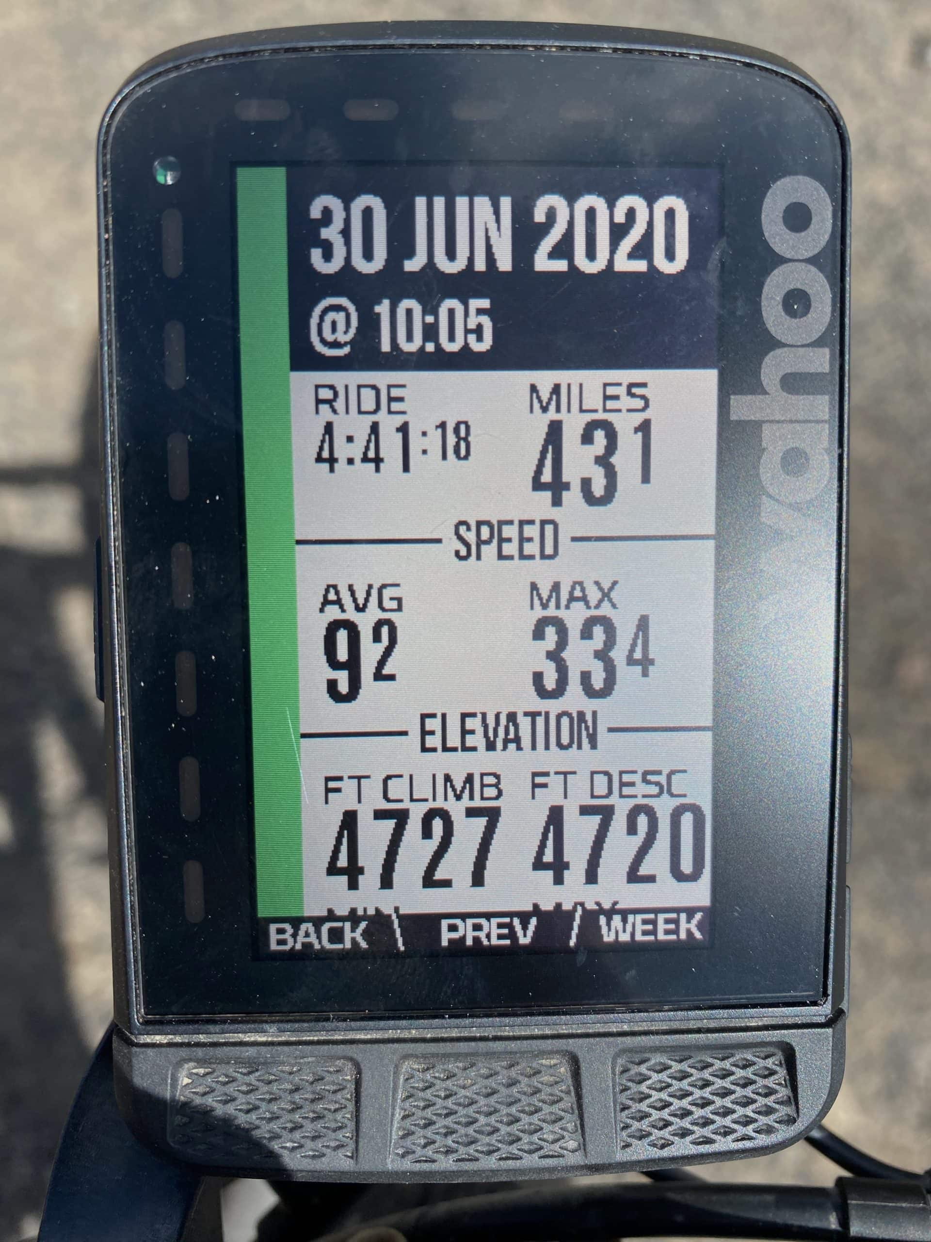 Gravel Girl's ride metrics for the Broadway Lava route found on Dirty Freehub.