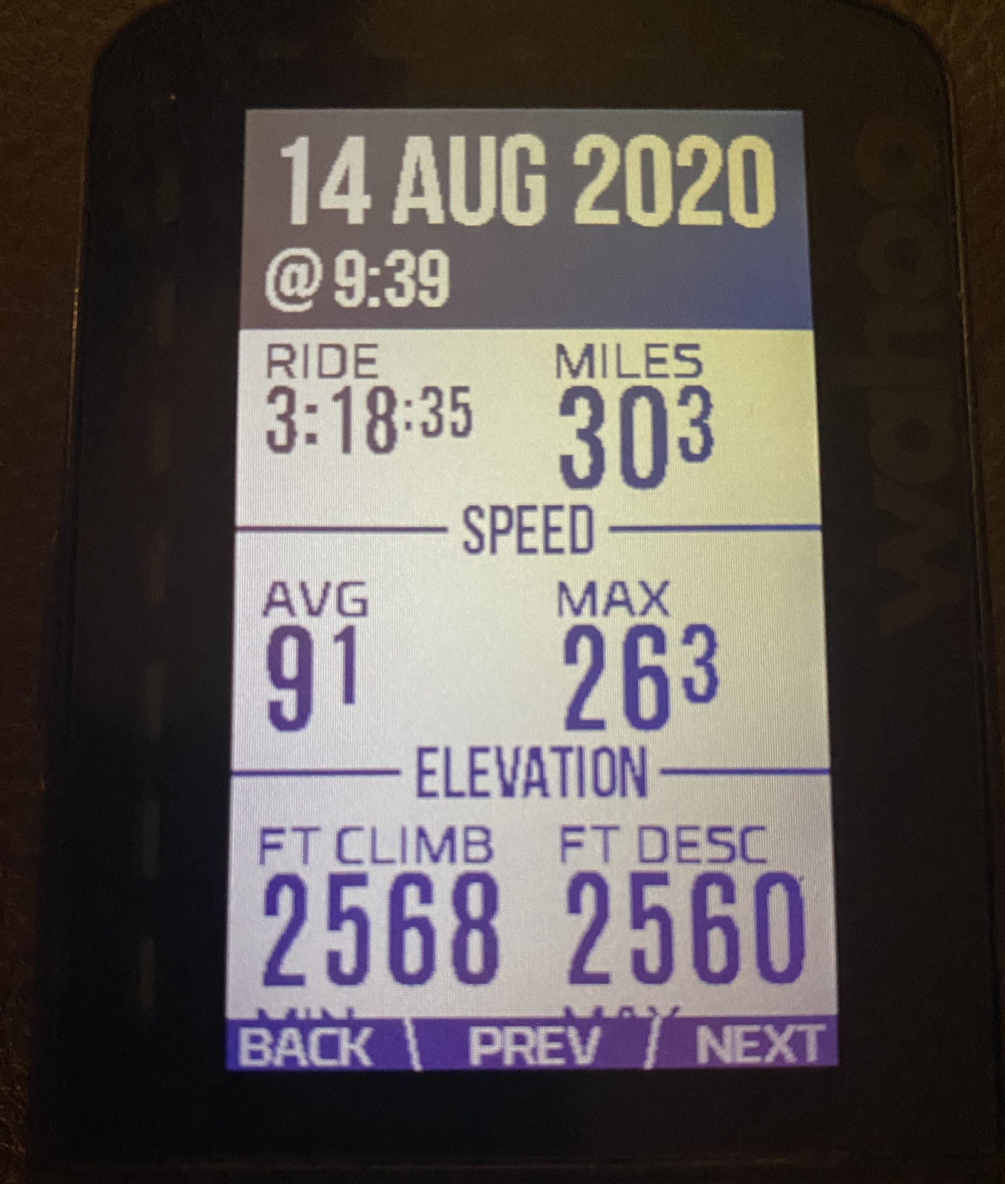 Gravel Girl's ride metrics for the Schoolhouse Skunk route on Dirty Freehub.