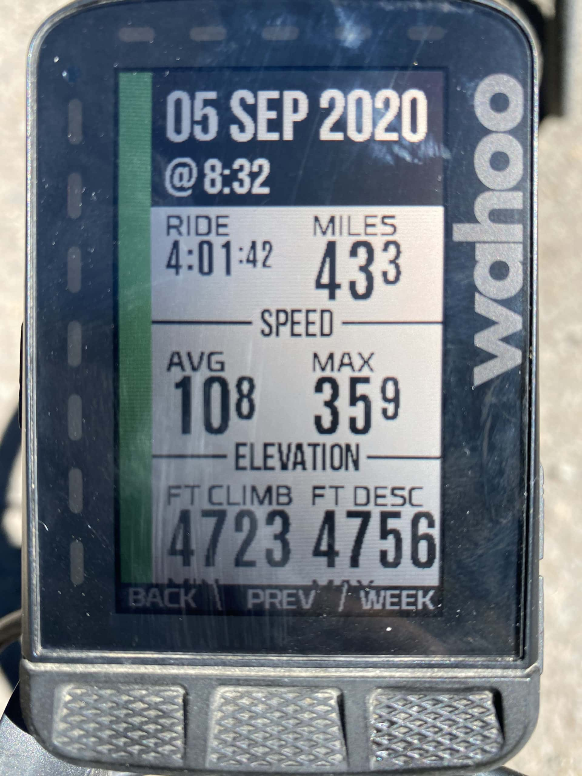Gravel Girl's ride metrics for the Dinner with Brice route on Dirty Freehub. Ride great gravel routes.