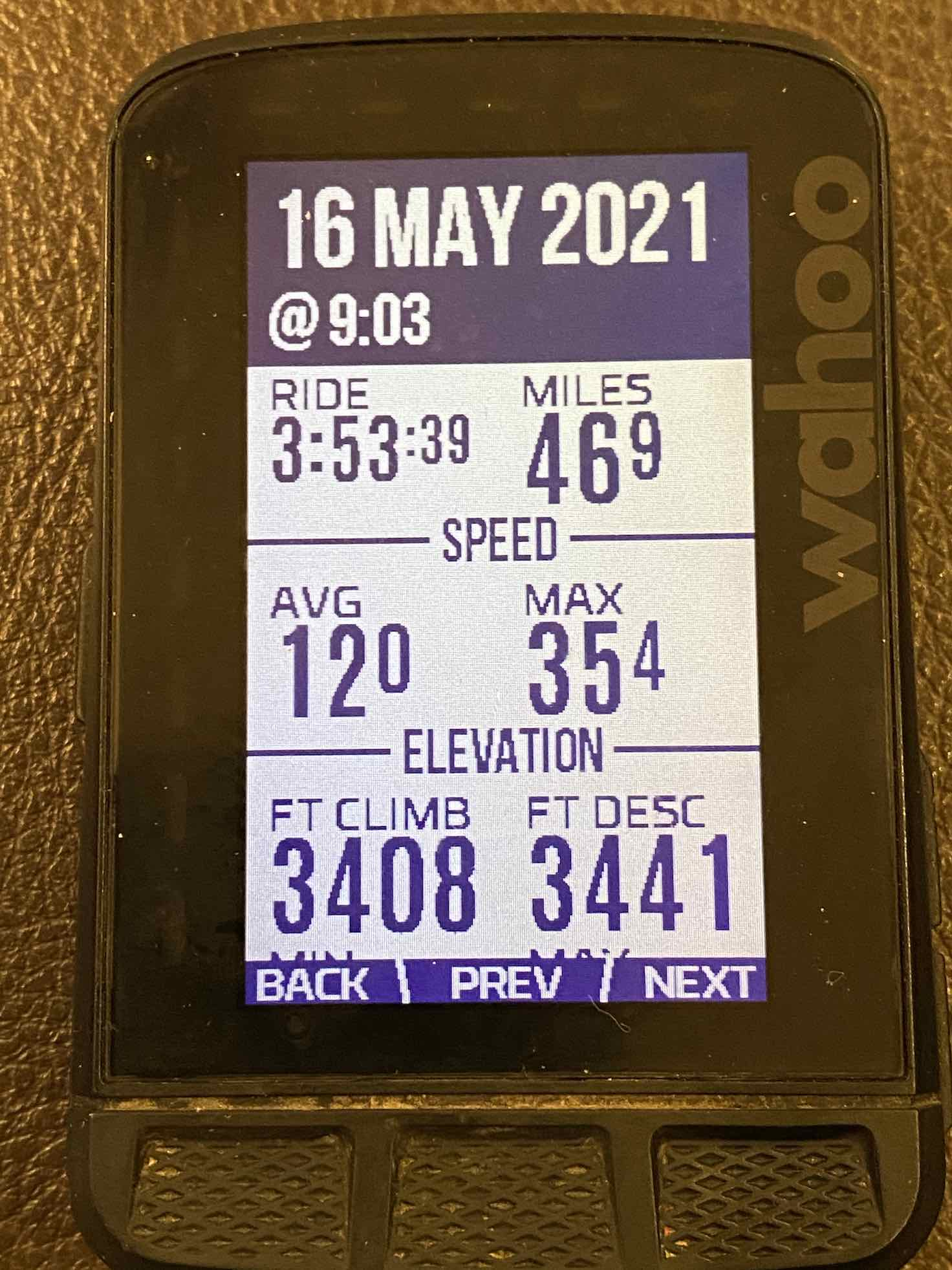 Gravel Girl's ride metrics for the Skydog route on Dirty Freehub.